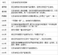 刚刚,国家AAA级景区北京蓝调庄园再发500万消费券!继续惠民五一黄金周!